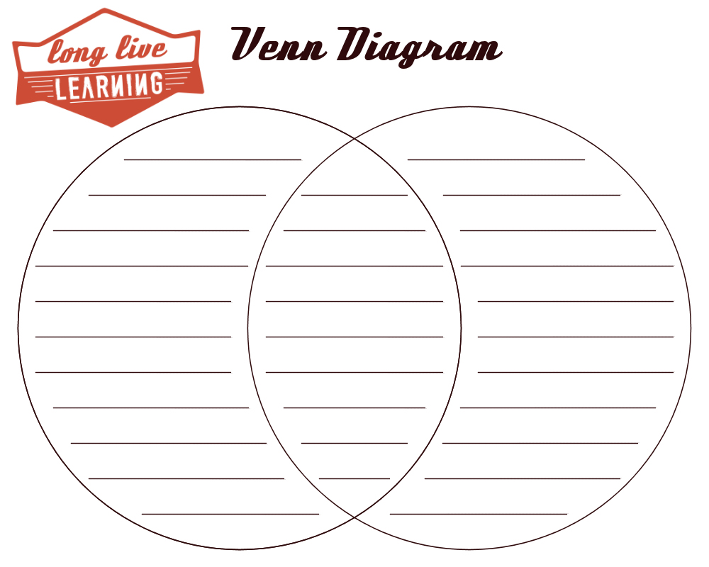 Diagram venn diagram template : Printable Venn Diagrams images