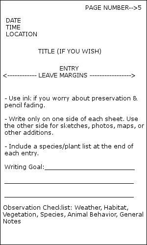 Nature Journal Format Reminder